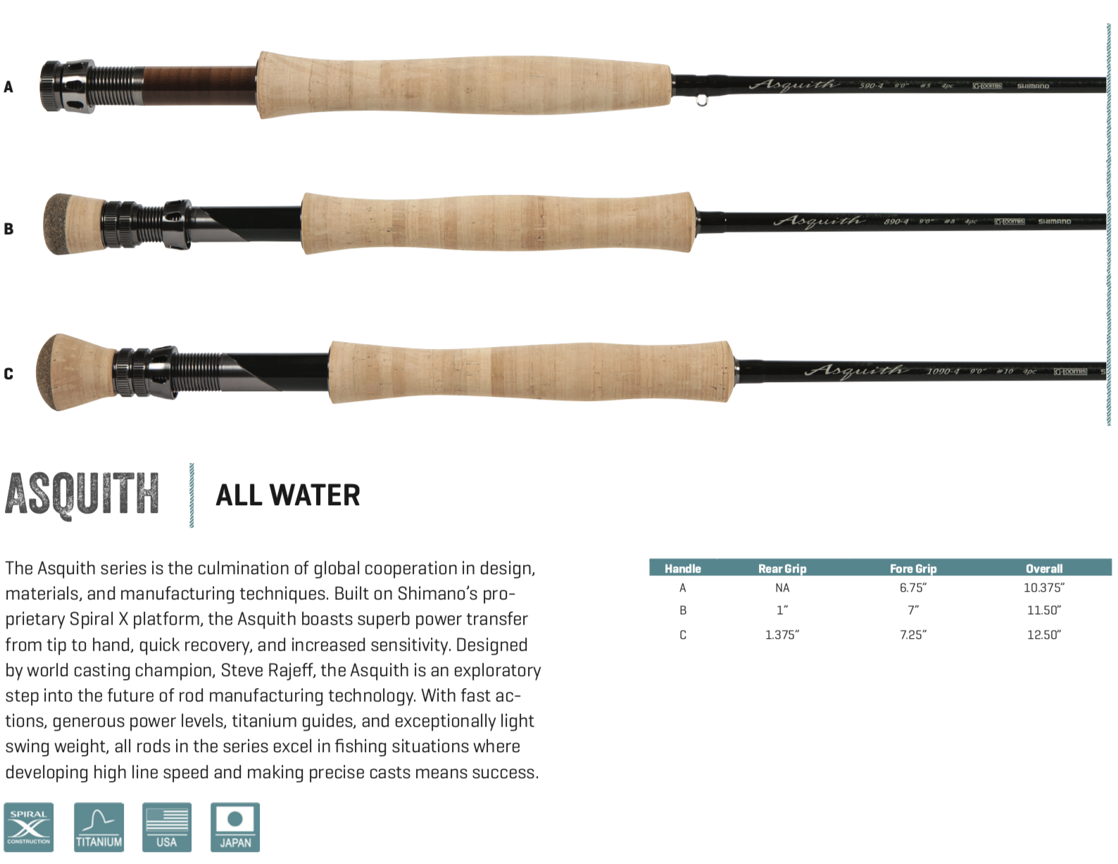 GLoomis Asquith Fly Rod Series