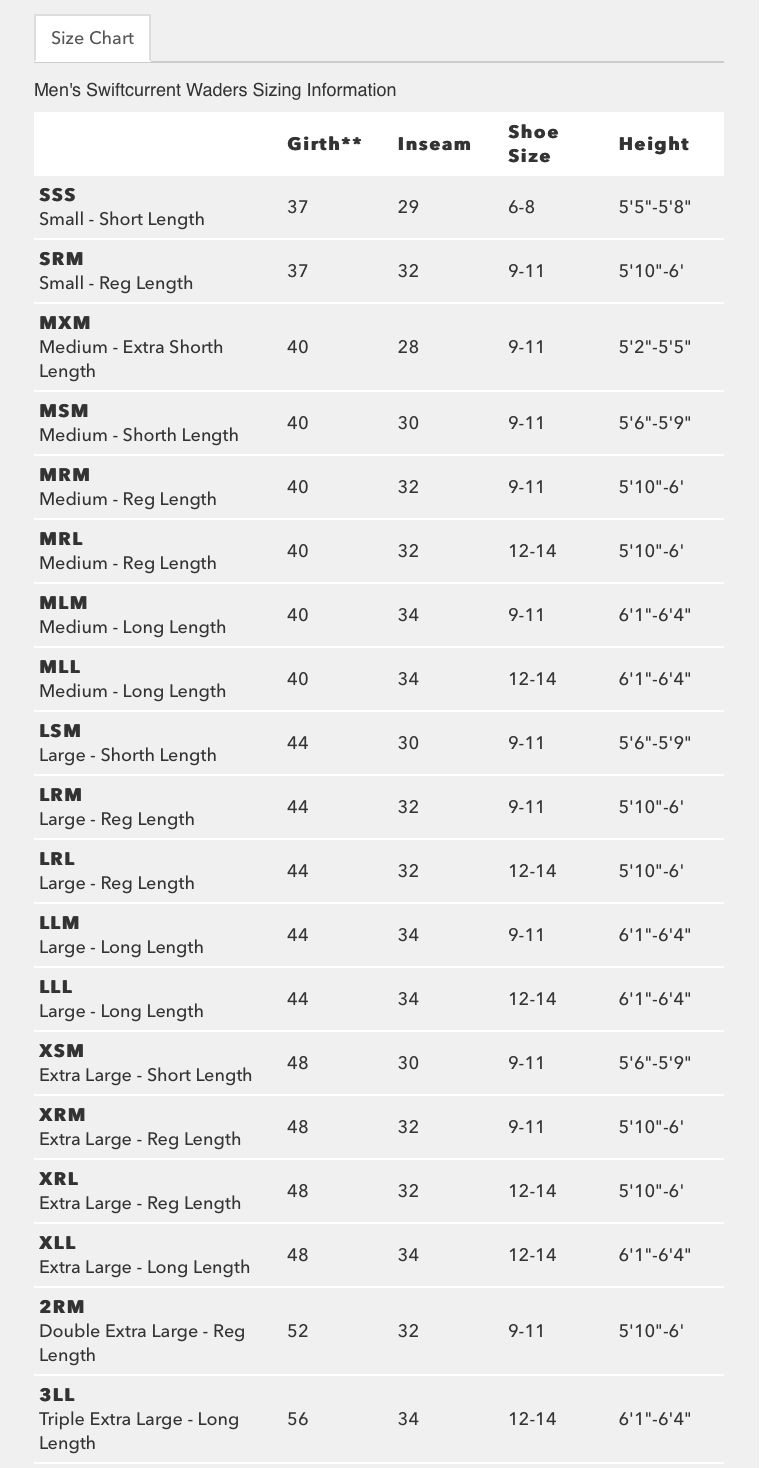 Patagonia Swiftcurrent Expedition Wader Size Chart