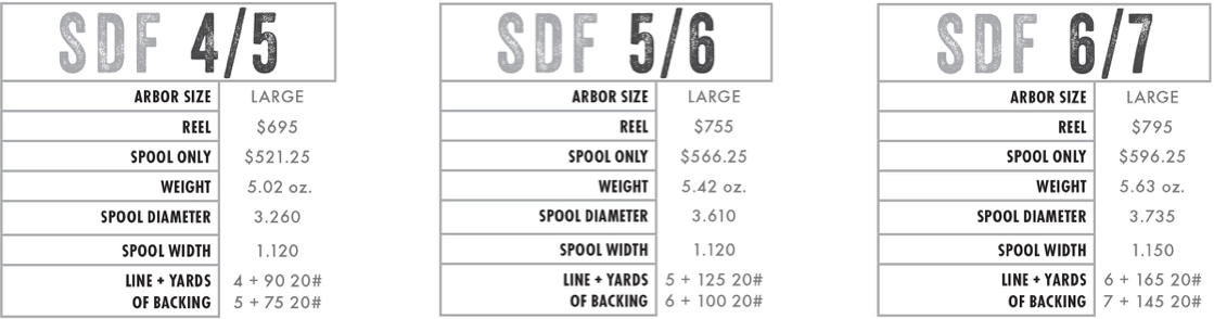 Abel SDF Specifications | Bozeman Fly Shop