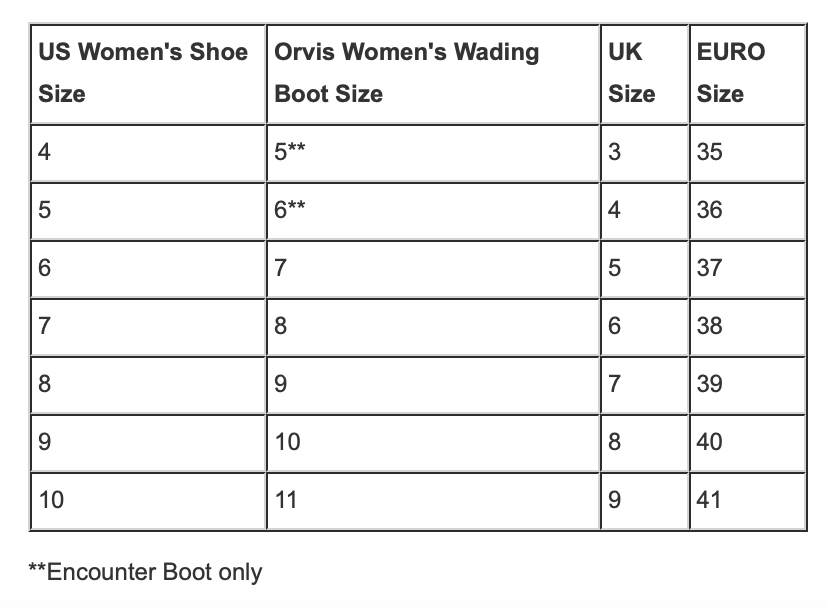 Orvis Women's Wading Boot Size Chart | Bozeman Fly Shop