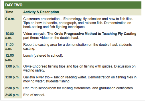 Orvis Fly Fishing School in Bozeman with Fins & Feathers Bozeman fly shop and fly fishing guide service